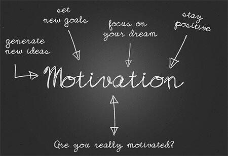 Eng kuchli motivatsiya